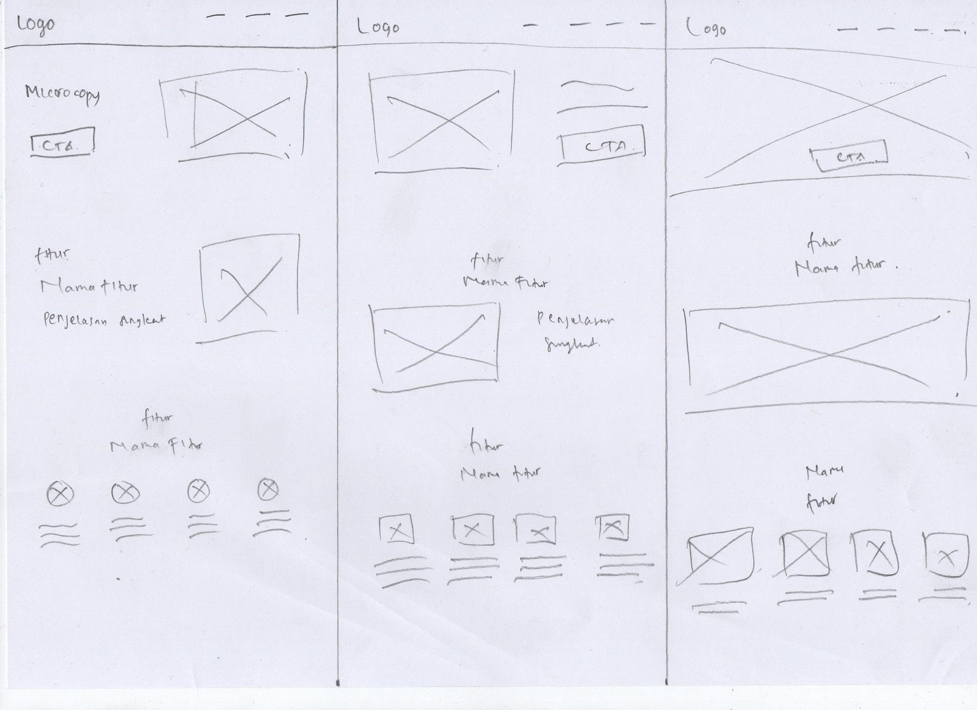 sketsa-layout-sigofast
